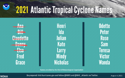 GRAPHIC-UPDATE-2021-Hurricane-Outlook-names-072921-3840x2388